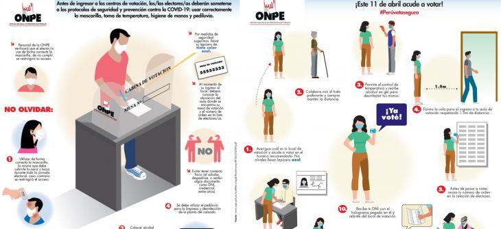 #PerúElige: Sigue el protocolo de ONPE para prevenir contagios de covid-19