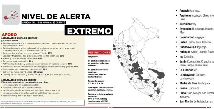 En las provincias de Lamas y Bellavista entran a partir de hoy nuevas medidas de alerta sanitaria