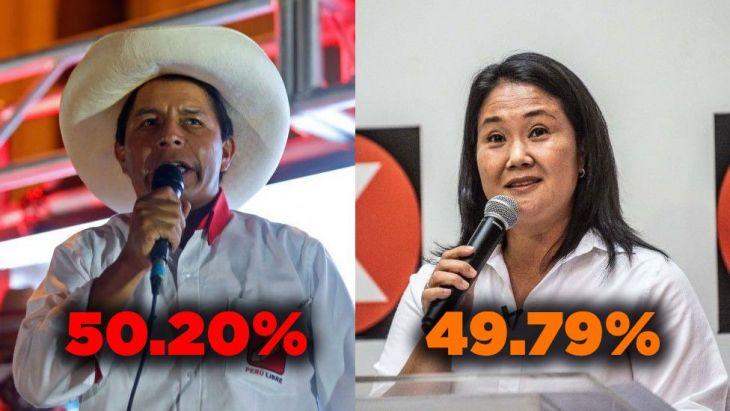 ONPE llega a procesar el 100% de actas electorales